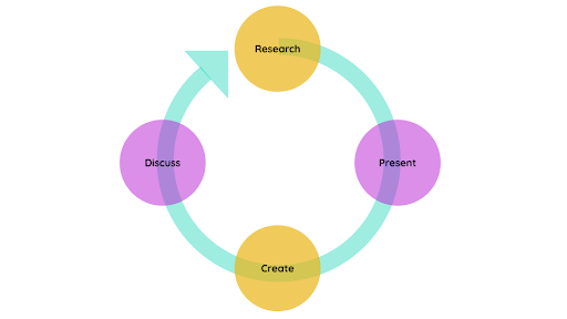 goal_types_diagram